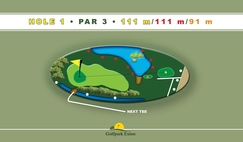 GolfparkExloo_GolfbanenOverzicht2021_Website_Hole1_cn