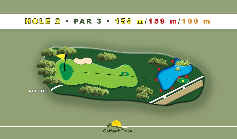 GolfparkExloo_GolfbanenOverzicht2021_Website_Hole2_cn