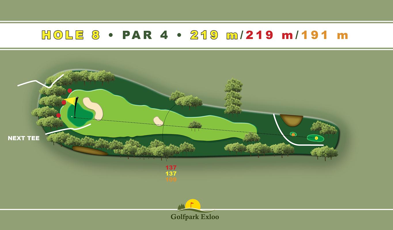 GolfparkExloo_GolfbanenOverzicht2021_Website_Hole8_cn